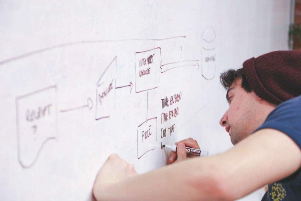 web designer draws site map