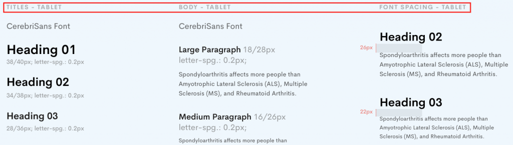 tablet typography