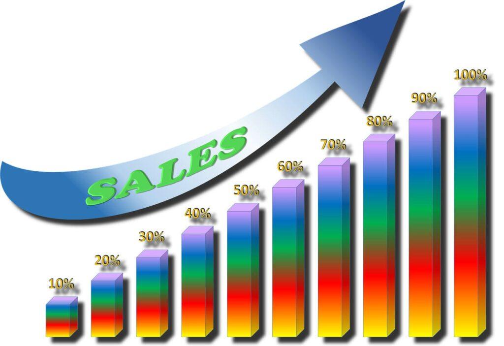 sales increase diagram