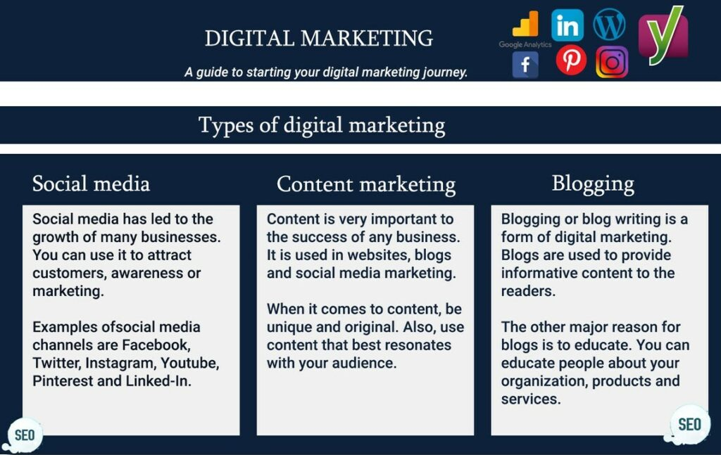 A guide to starting your digital marketing journey