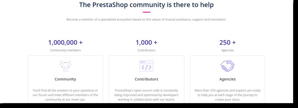 prestashop community review