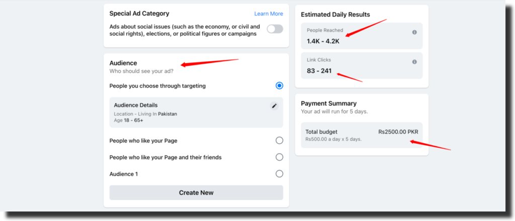 CPM for Facebook Ad Campaigns