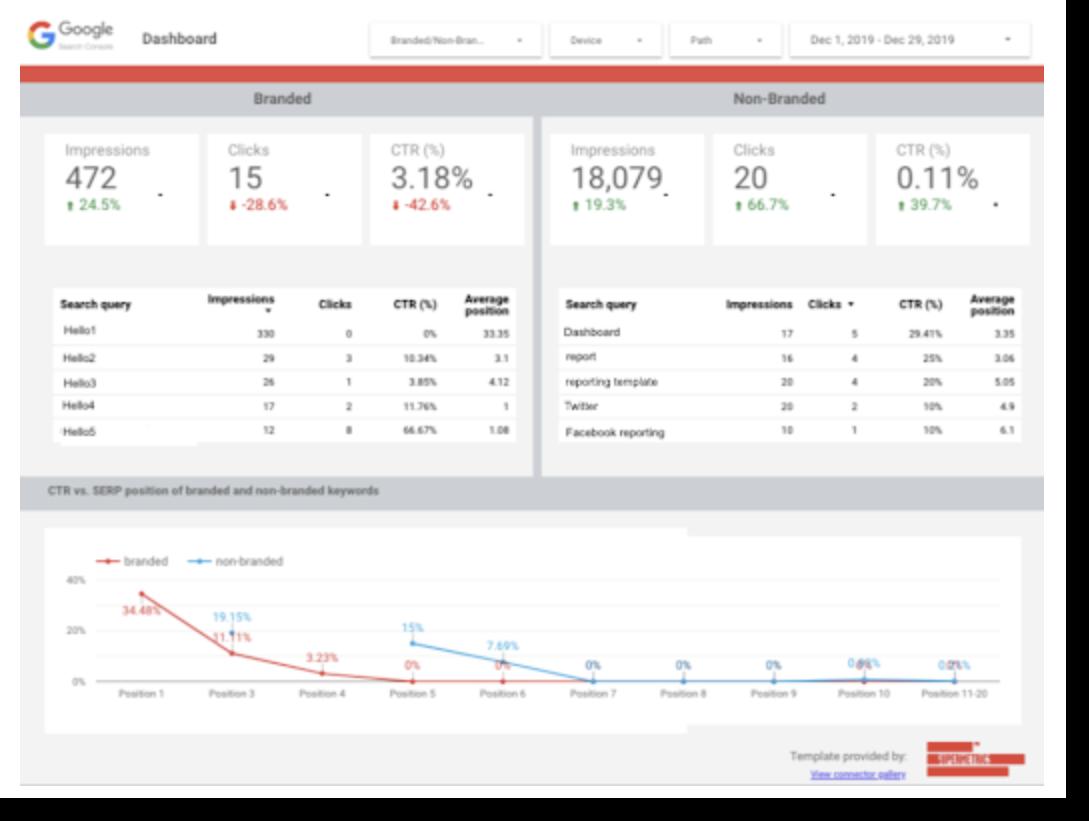 search term report Google Data Studio