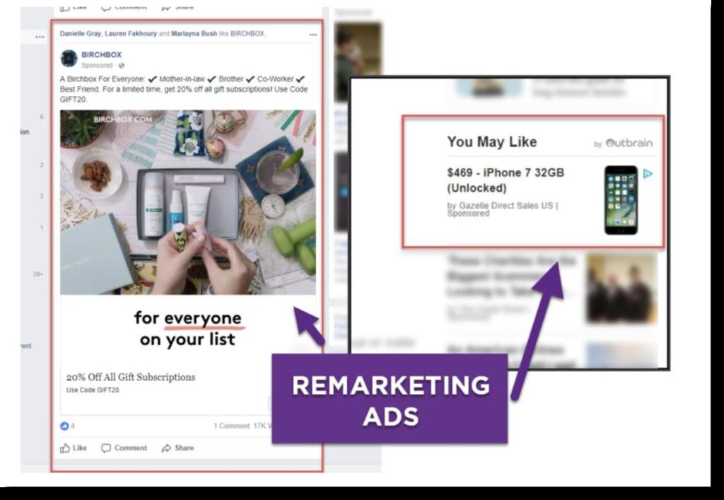 remarketing ads
