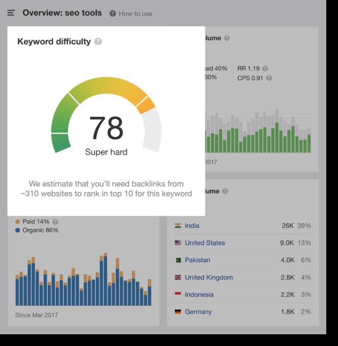 seo visibility tool