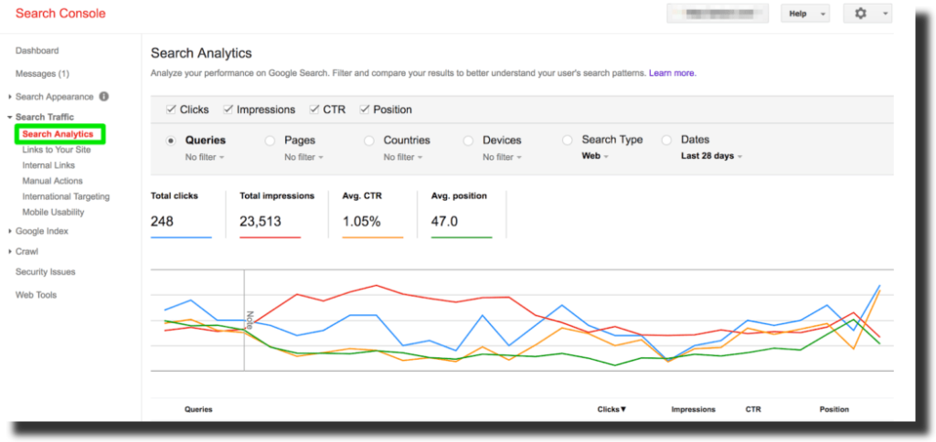 seo visibility analysis