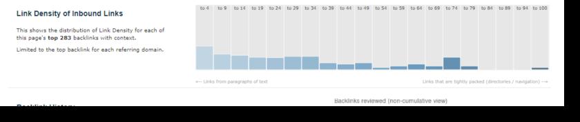link density of inbound links